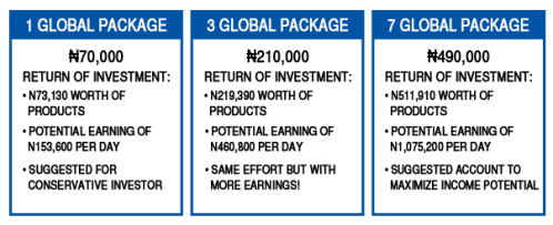 nigeria_business_package_comparison